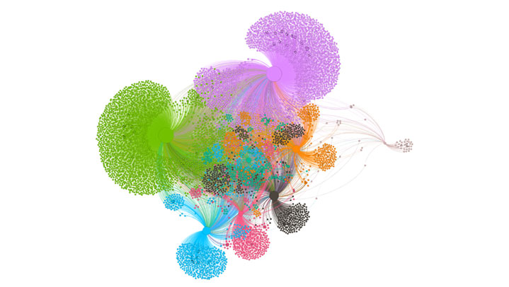 social-network-analysis