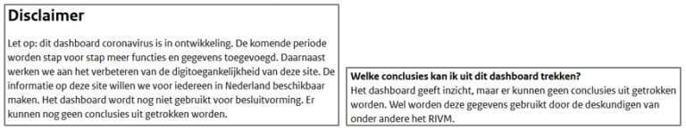 rivm-dashboard-disclaimer